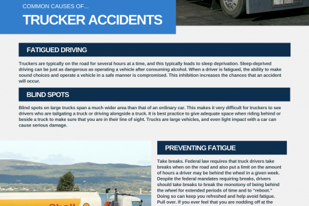 Common Accidents Truckers Face Infographic