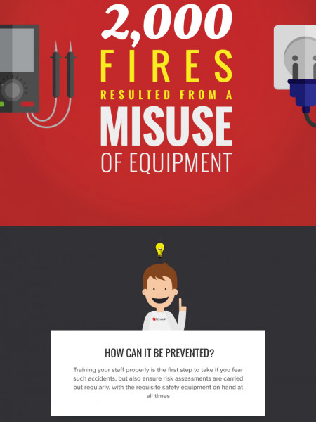 Common Causes of Fire in the Workplace Infographic
