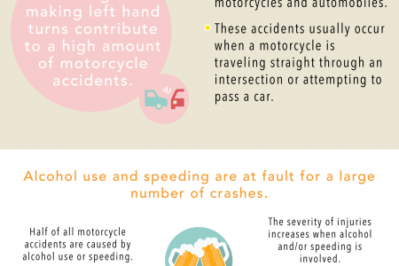 Common Causes of Motorcycle Accidents Infographic