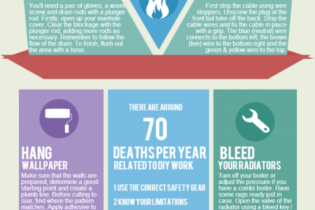Common DIY Jobs and How to Do Them Infographic
