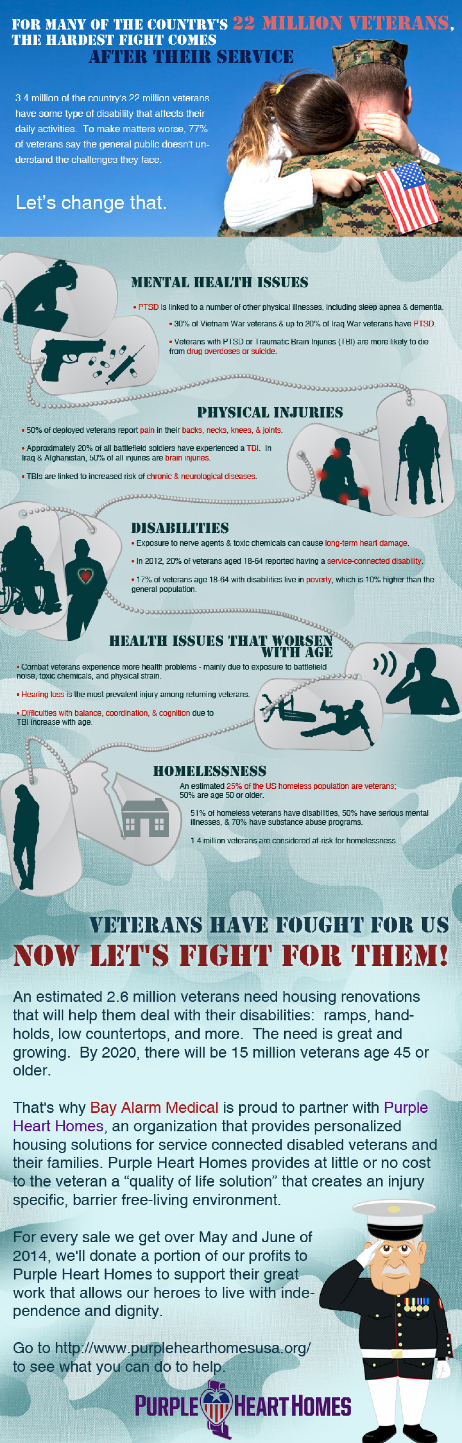 Common Health Issues Veterans Face Infographic