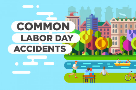 Common Labor Day Accidents   Infographic