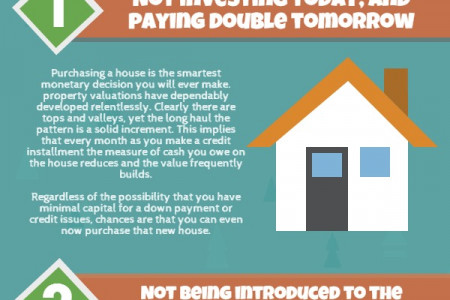 Common Mistakes Real Estate Buyers Often Make Infographic