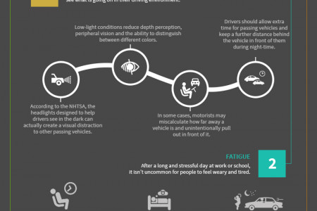 Common night driving risks Infographic