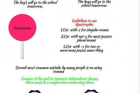 Common Punctuation Errors in English with some examples Infographic