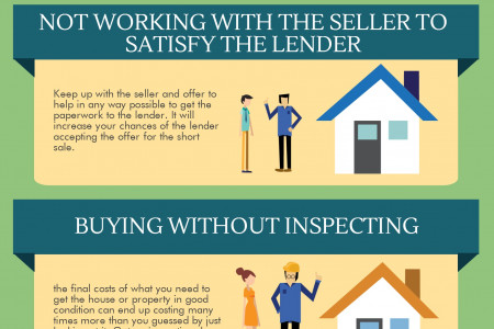 Common Short Sale Mistakes Infographic
