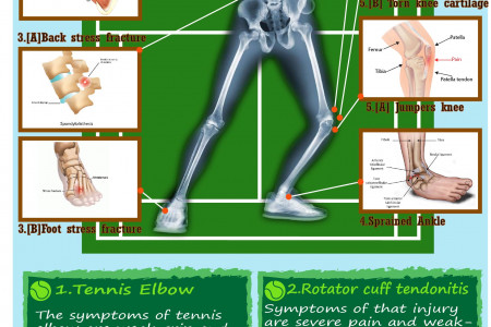 Common Tennis Injuries Infographic
