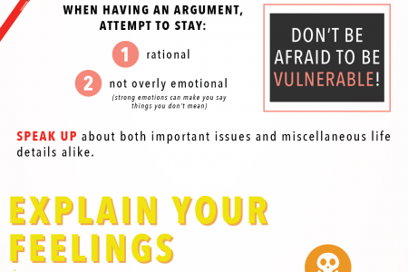Communication is Key: Communication Tips for a Healthy Relationship Infographic