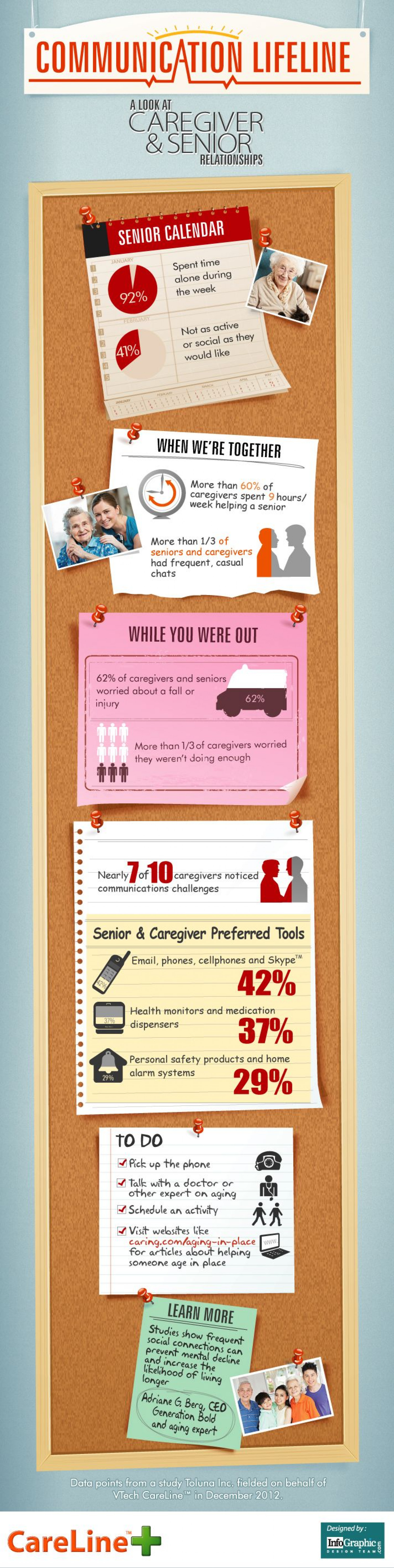 Communication Lifeline: A Look at Caregiver & Senior Relationships Infographic