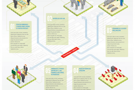 Communication with market Infographic