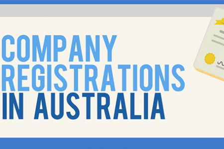 Company Registration Statistics in Australia Infographic
