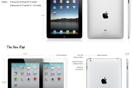 Compare the Original iPad with iPad 2 Infographic