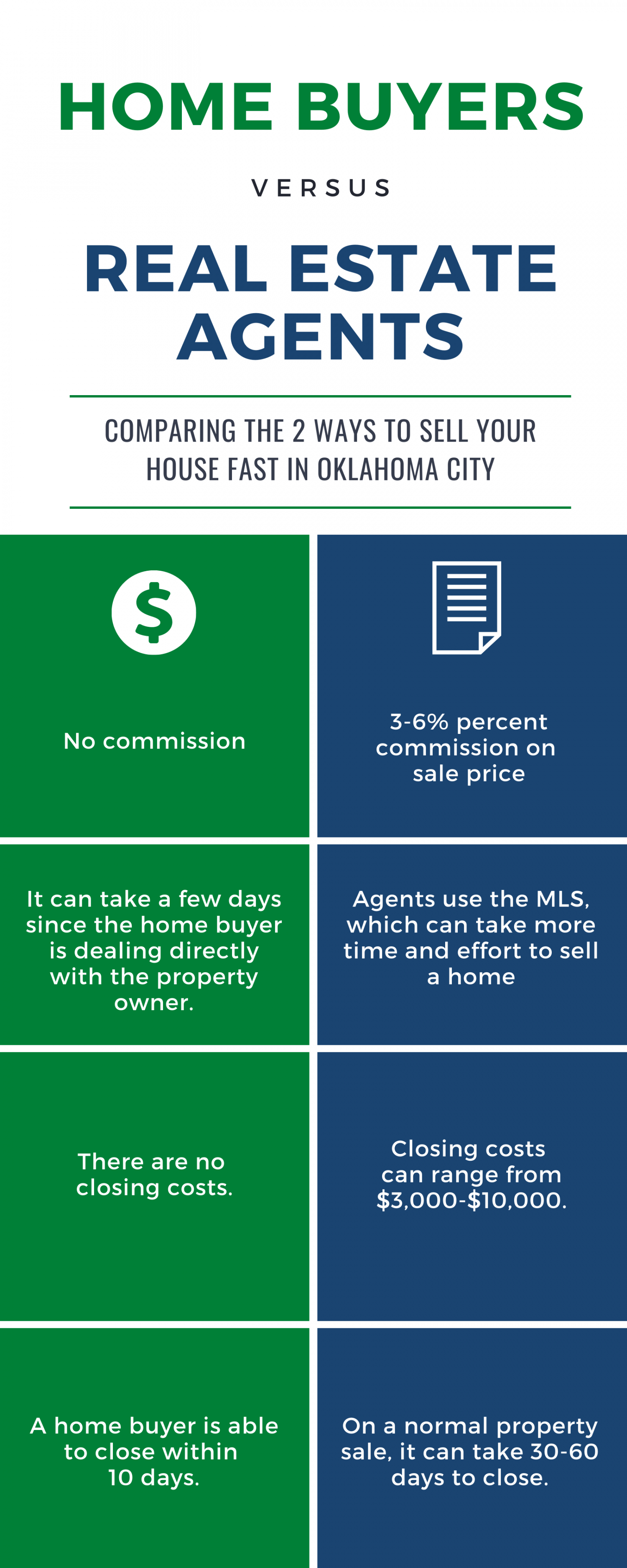 Comparing the 2 Ways to Sell Your House Fast in Oklahoma City Infographic