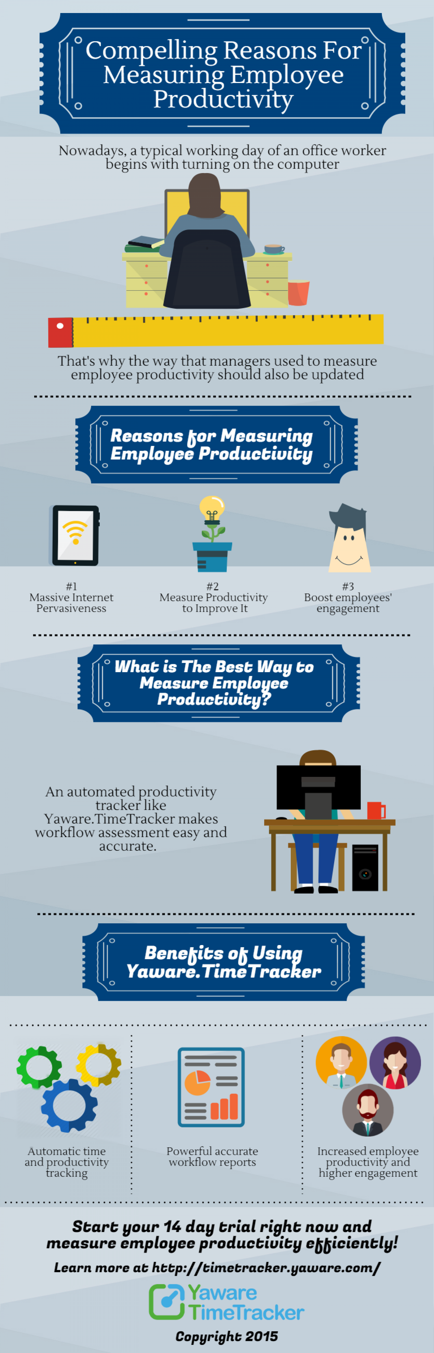 Compelling Reasons For Measuring Employee Productivity Infographic