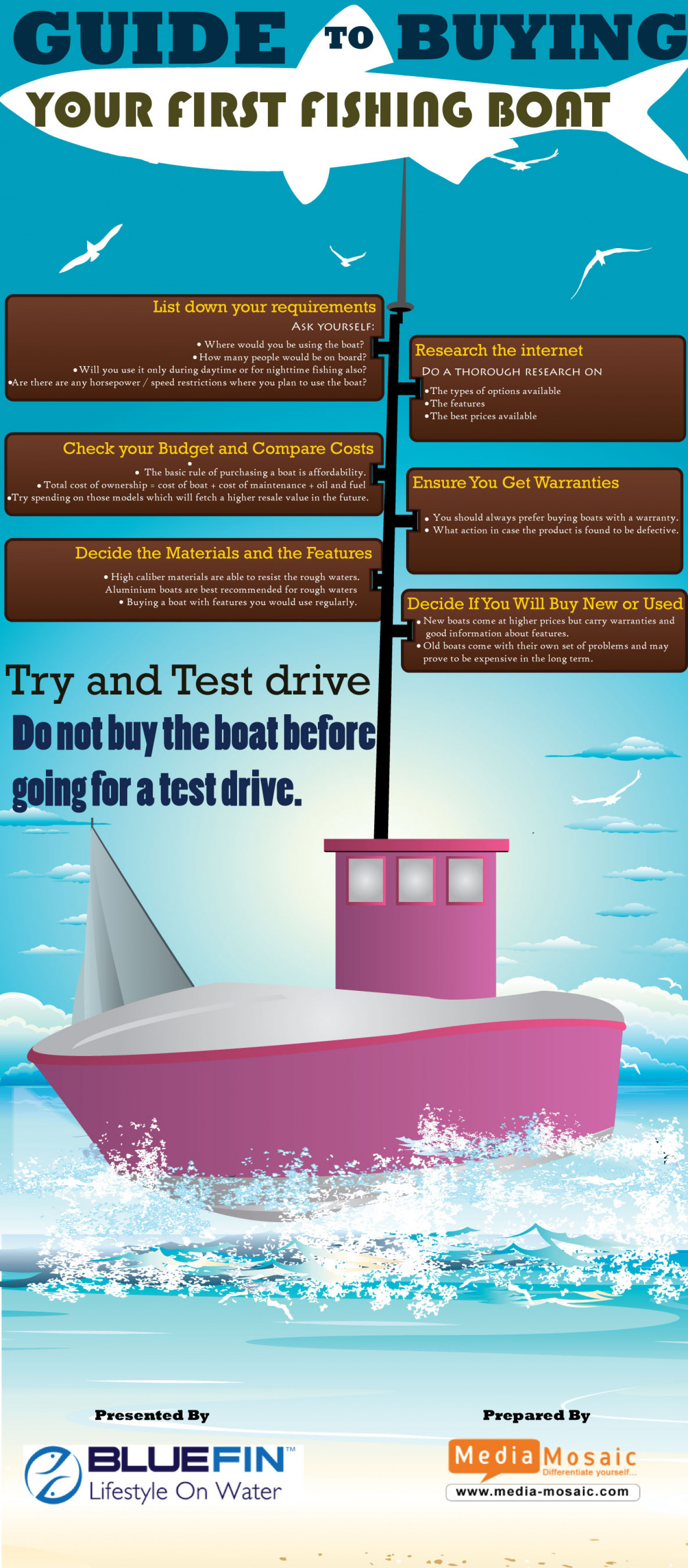 Guide To Buying Your First Fishing Boat Infographic