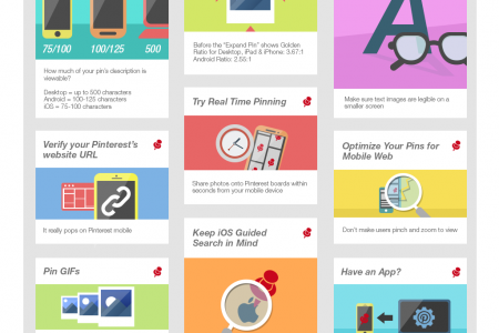Complete Guide to Pinterest Mobile Marketing Infographic