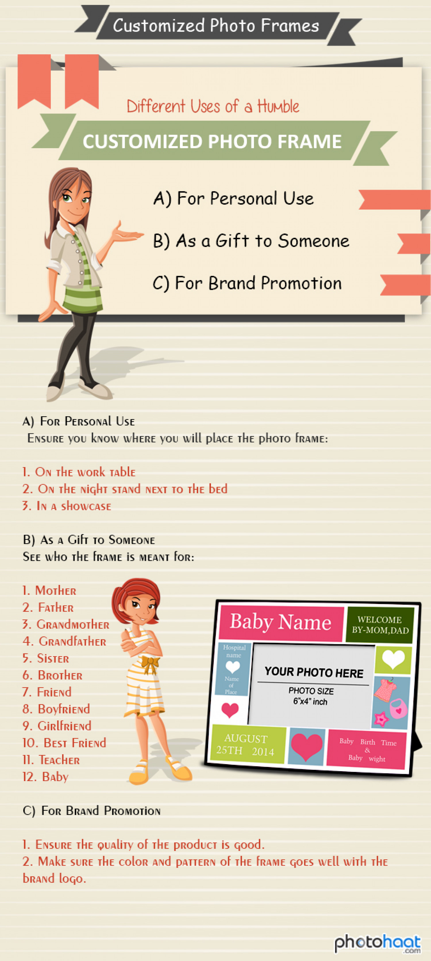 Complete Info on Customized Photo Frames @ Photohaat.com Infographic