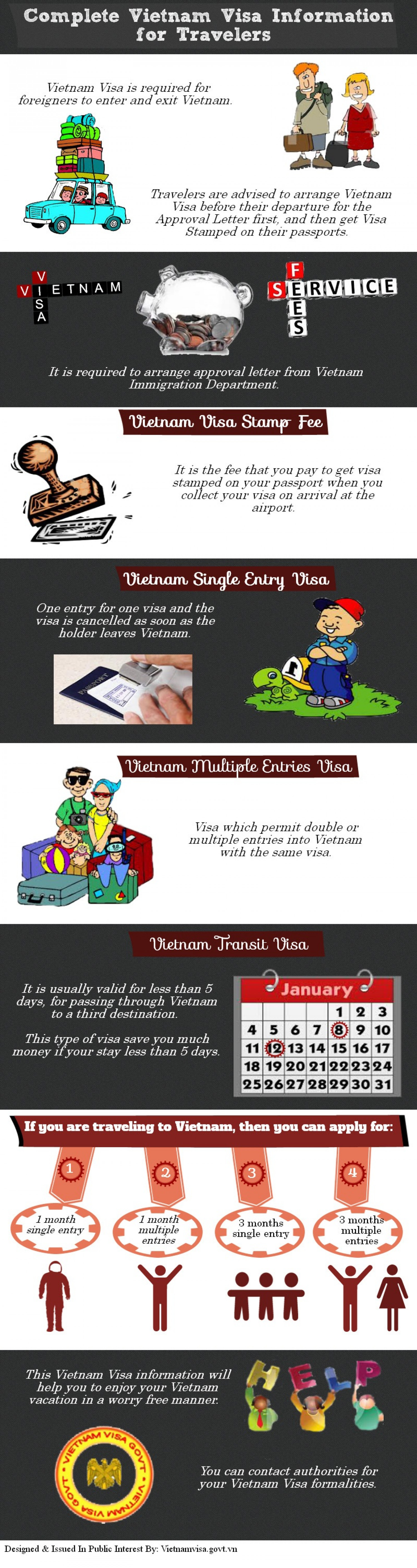 Complete Vietnam Visa Information for Travelers Infographic