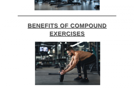 Compound Exercises and Its Benefits Infographic