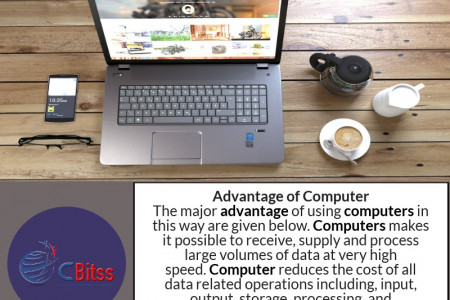 computer courses in Chandigarh Infographic