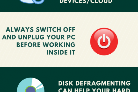Computer Maintenance Tips For Proper PC Maintenance Work Infographic