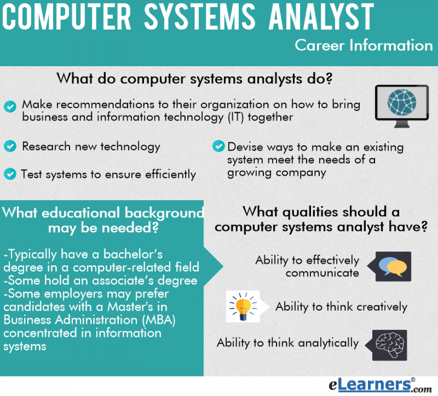 a look at the responsibilities of a computer systems analyst Search careerbuilder for computer systems analyst jobs and browse our platform apply now for jobs that are hiring near you.