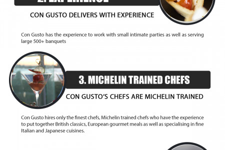 Con Gusto Catering Infographic