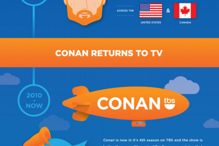 Conan O'Brien: A Visual Biography Infographic
