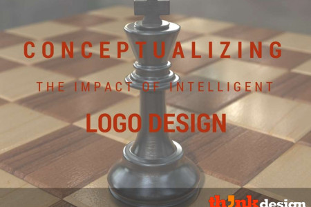 Conceptualizing the Impact of Intelligent Logo Design Infographic