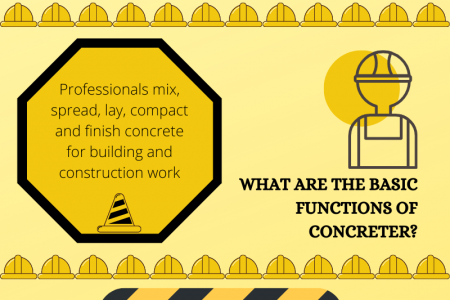 Concreter – Backbone of Construction Business Infographic