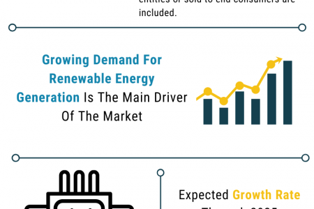 Condensers Global Market Report 2021: COVID 19 Impact And Recovery To 2030 Infographic