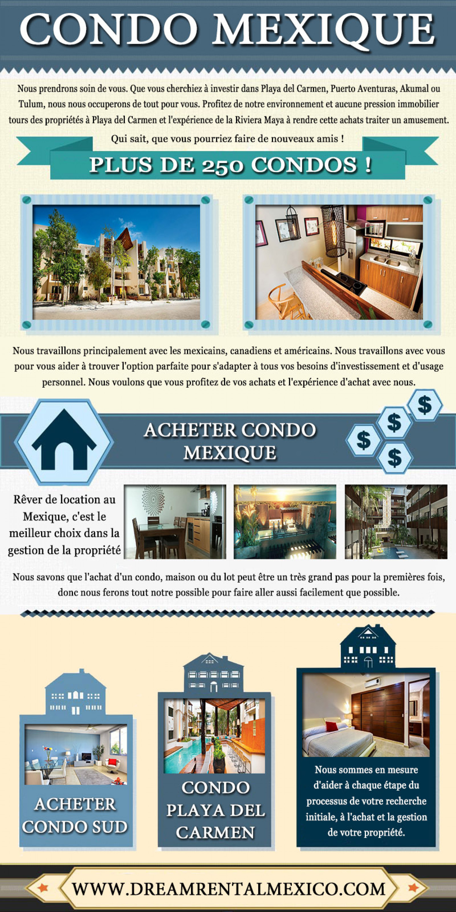 condo mexique Infographic