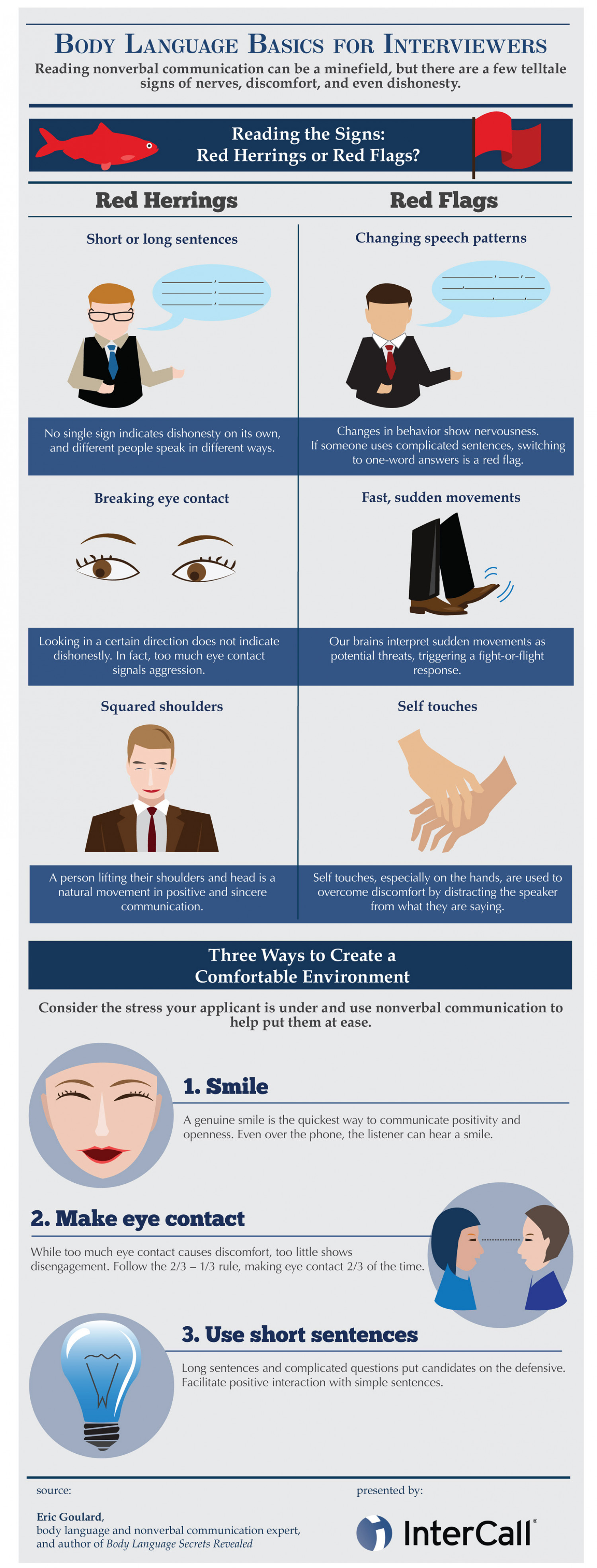 conducting an online interview ly conducting an online interview infographic