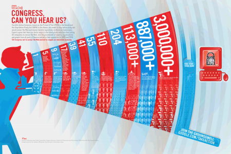 Congress Can You Hear Us? Infographic