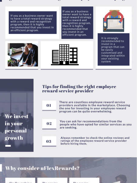 Connect to a Renowned Employee Reward Service Provider Infographic