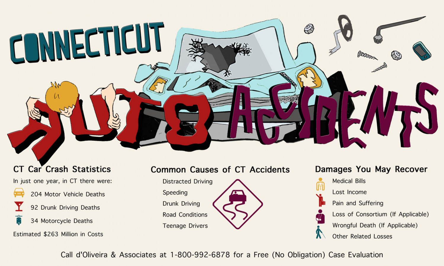 Connecticut Auto Accidents Infographic