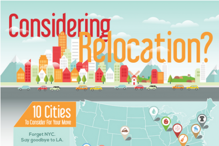 Considering Relocation – Cities to Consider for Your Next Move Infographic