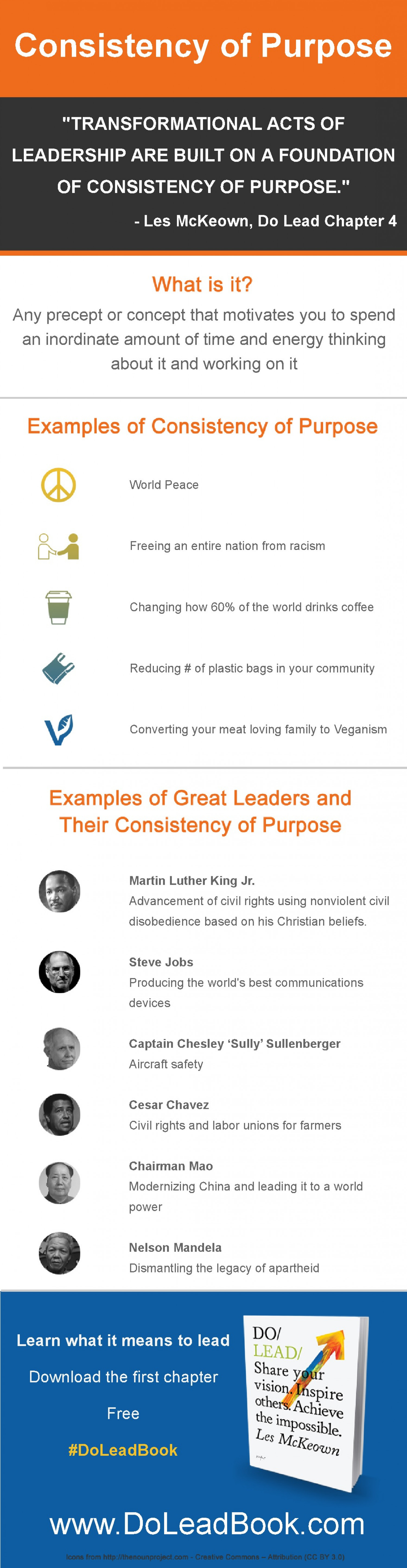 Consistency of Purpose Infographic