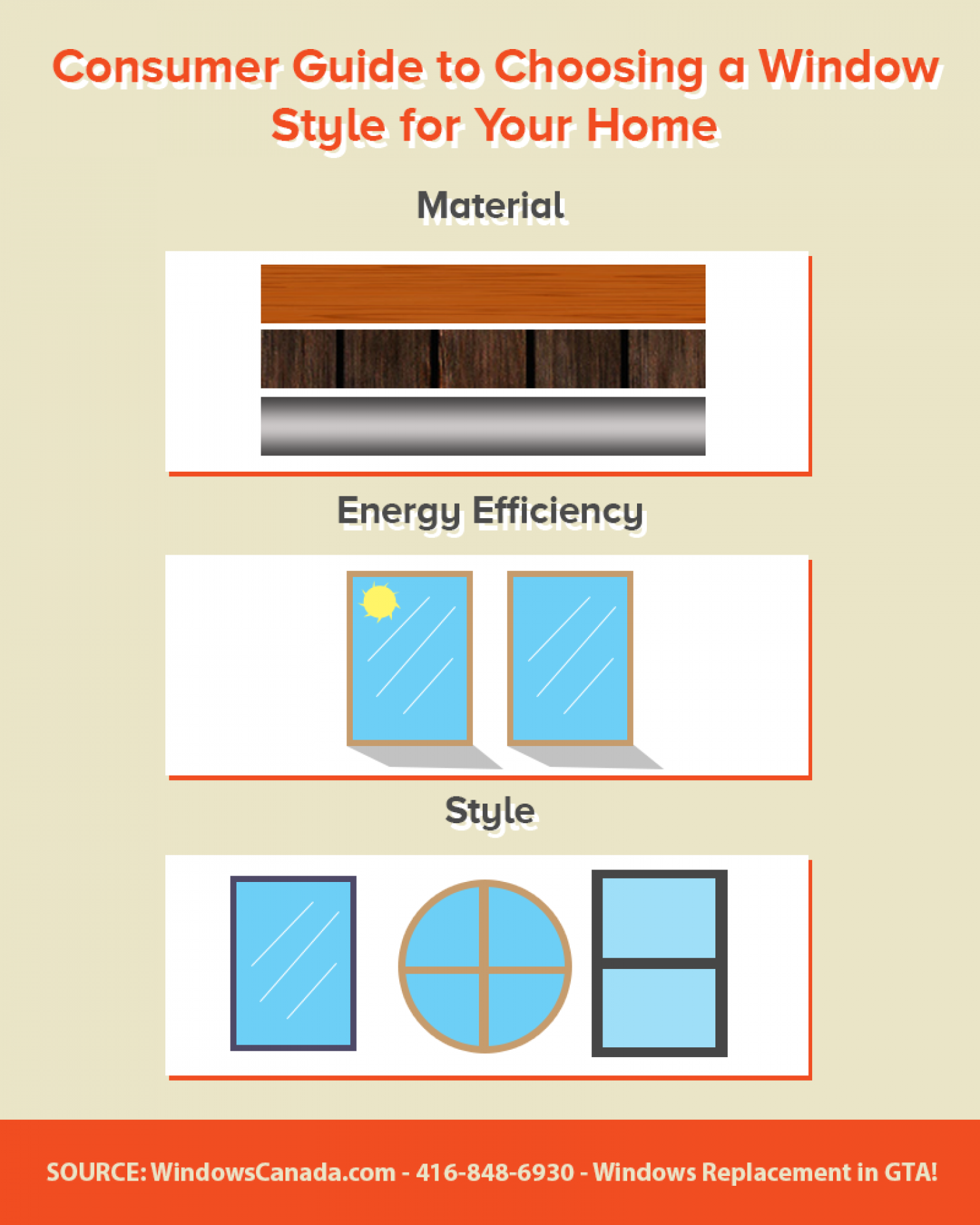 Consumer guide to choosing a window style for your home - Choosing the right window size ...
