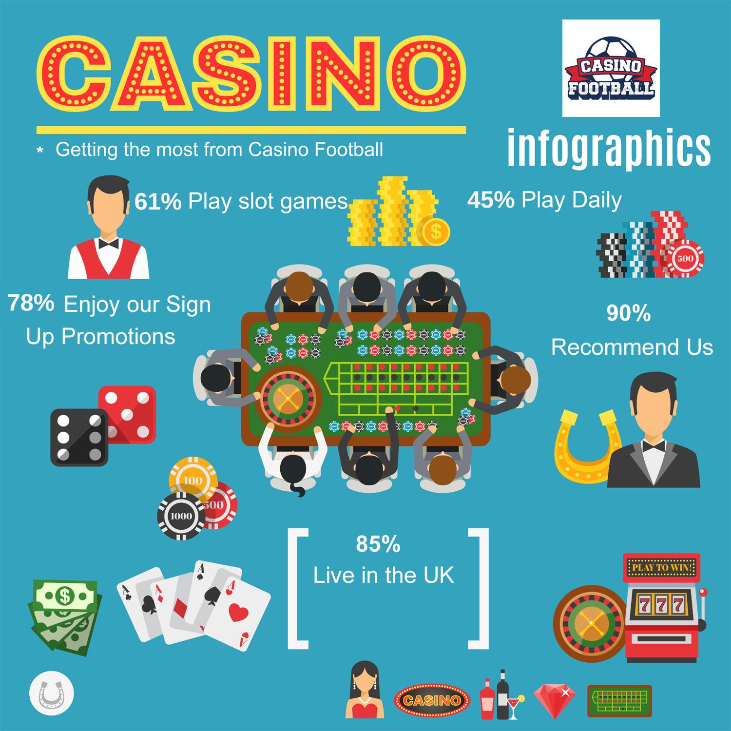 Consumer Research for Casino Football Infographic