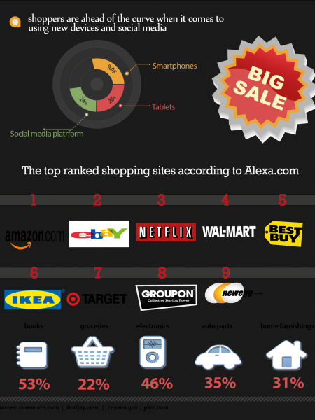 consumerism part2 Infographic