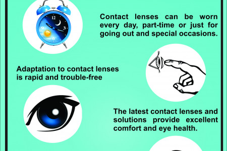 Contact Lenses - A Trendy Form Of Vision Correction Infographic