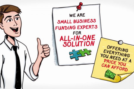 Contact Merchant Advisors for Business Financing Options Infographic