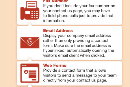 Contact Us Page Checklist Infographic