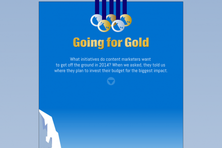 Content marketers going for gold at Sochi Winter Olympics Infographic