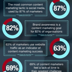 content-marketing-2014