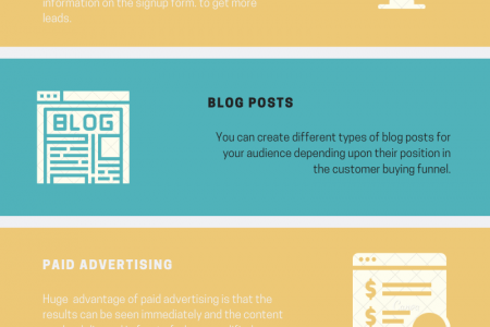 Content Marketing Ideas for Branding | UpGrowth Infographic