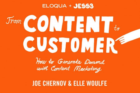 Content to Customer Presentation Infographic