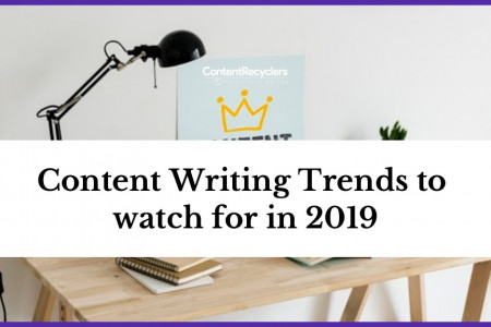 Content Writing Trends to watch for in 2019 Infographic