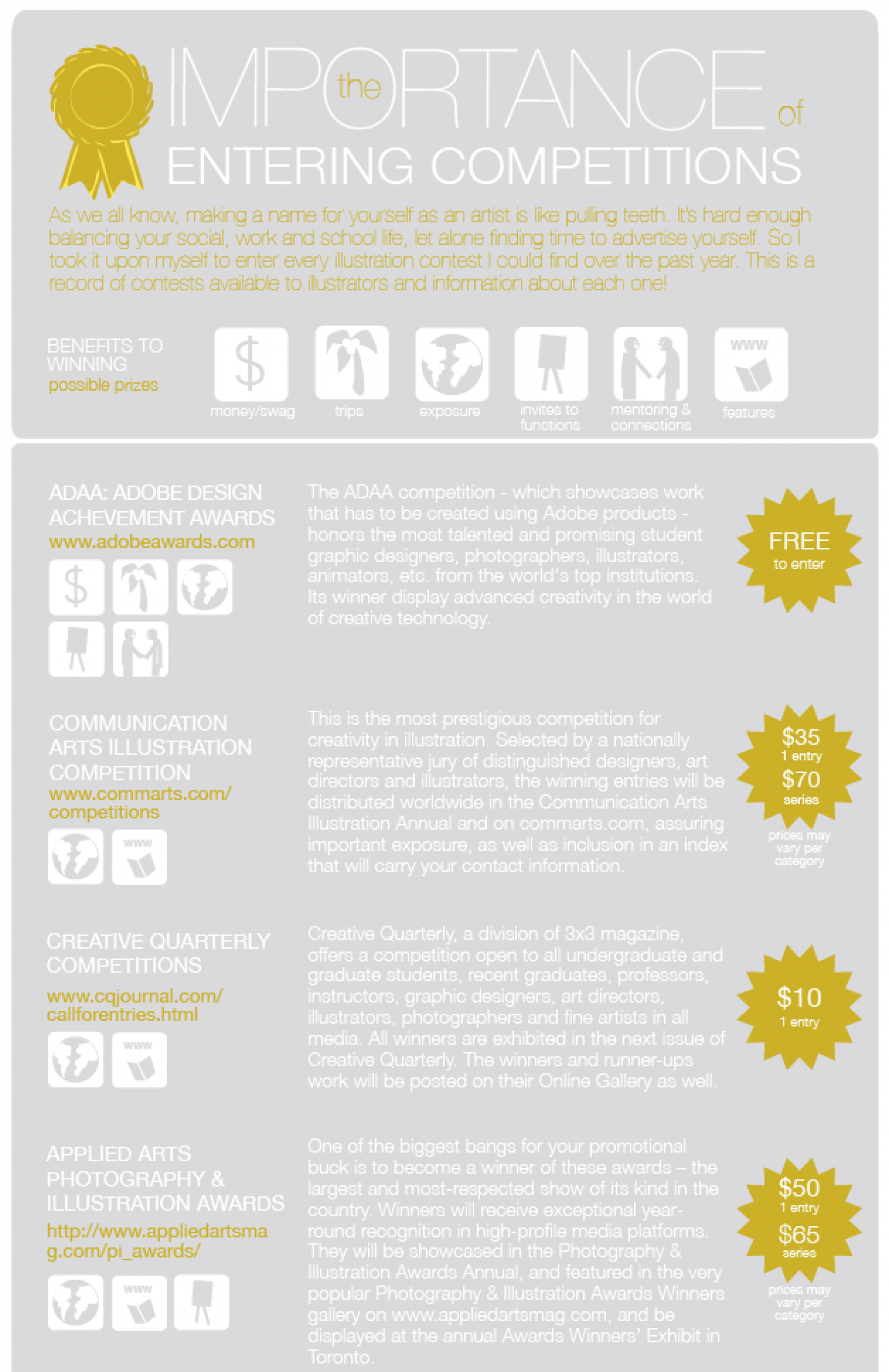 Contests Infographic
